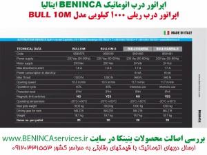 BENINCA-BULL10M-BENINCA-بنینکا،-بنینکا-بول10ام،-بنینکا-بول-10-ام،-ریلی-بنینکا،-درب-اتوماتیک-بنینکا5